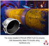 Mechanical Rotating Solutions ensures significant downtime reduction on pump maintenance