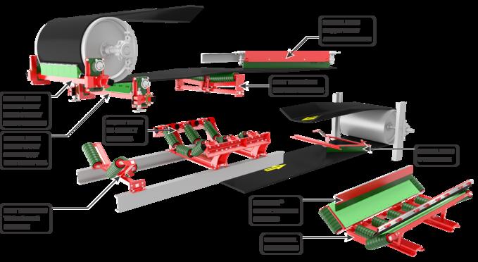 conveyor belt, conveyor systems, conveyor belting, conveyor equipment, air blasters, air cannons, industrial conveyor belt, conveyor rollers, Impact Beds, Heavy duty impact beds, primary belt scrapers, secondary belt scrapers, belt ploughs, angle ploughs