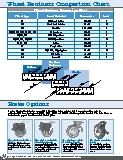Wheel Hardness Comparison Chart