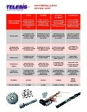 Telesis Laser Marker Selection Guide - 2013