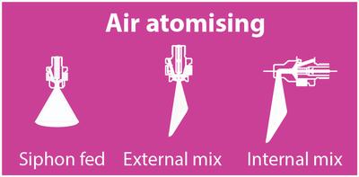 Air atomising nozzles