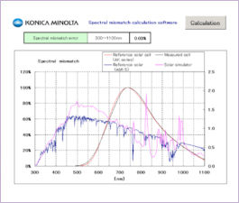 Free Trial Download of Konica Minolta's Spectral Mismatch Software