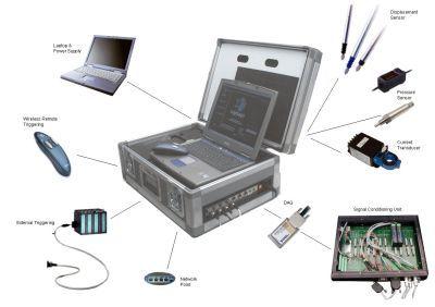 dynamic weld monitoring system sigmapi systems ltd engnet