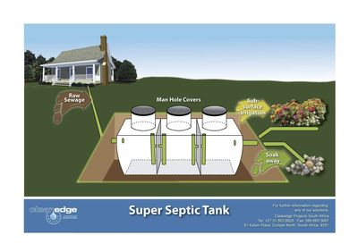 how a septic system works diagram