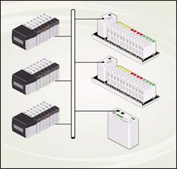 Connect Opto 22 I/O to Allen-Bradley PLCs