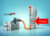 EtherCAT I/O system: servo terminals with integrated STO safety function