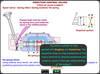 Industrial Hydraulics Training Software
